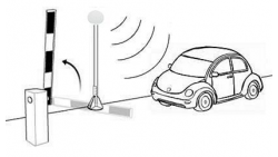 RFID parking management system makes parking much simpler
